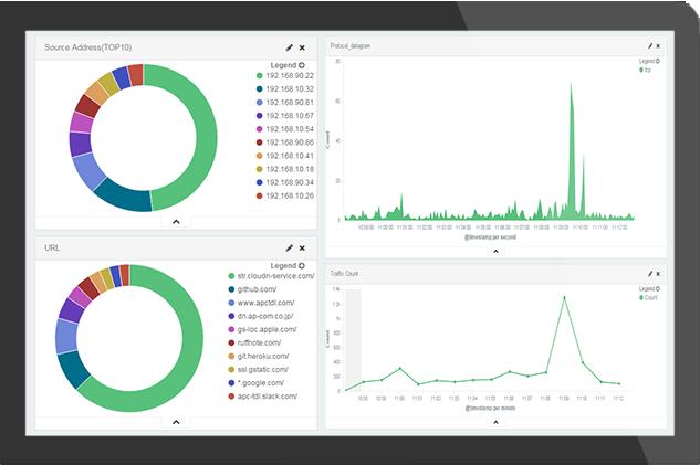 PALallax | Free Open Source Log Analyzer